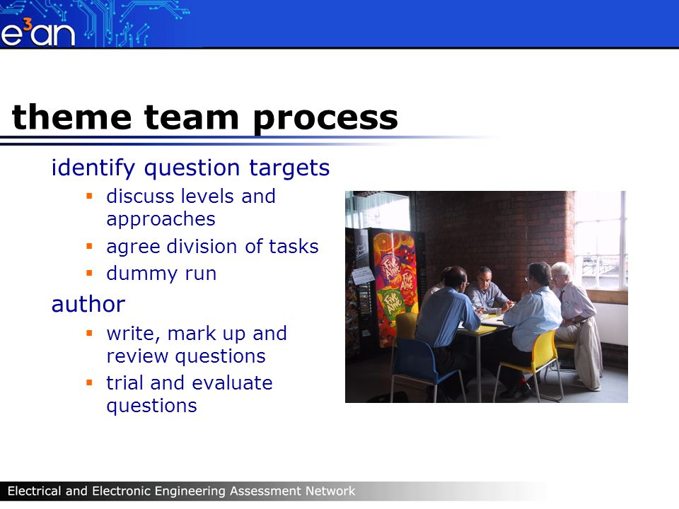 theme team process identify question targets discuss levels and approaches agree division of tasks dummy run author write, mark up and review questions trial and evaluate questions