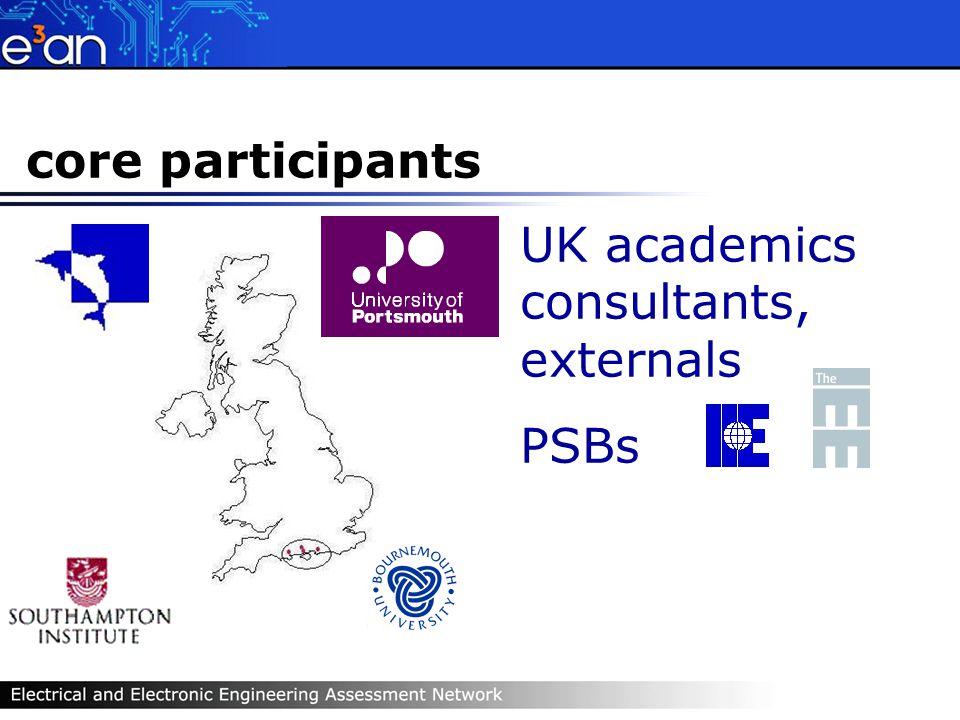 core participants UK academics consultants, externals PSBs
