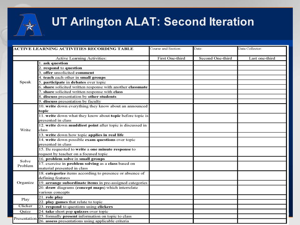 UT Arlington ALAT: Second Iteration 11