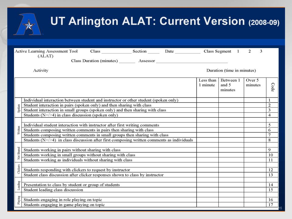UT Arlington ALAT: Current Version (2008-09) 15