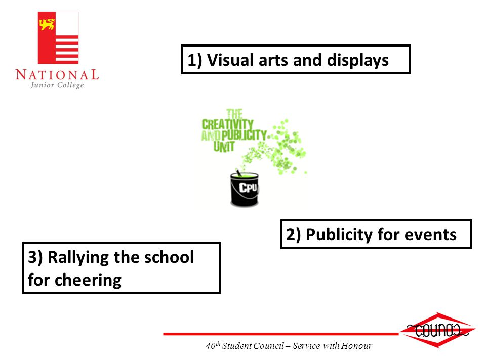40 th Student Council – Service with Honour 1) Visual arts and displays 3) Rallying the school for cheering 2) Publicity for events