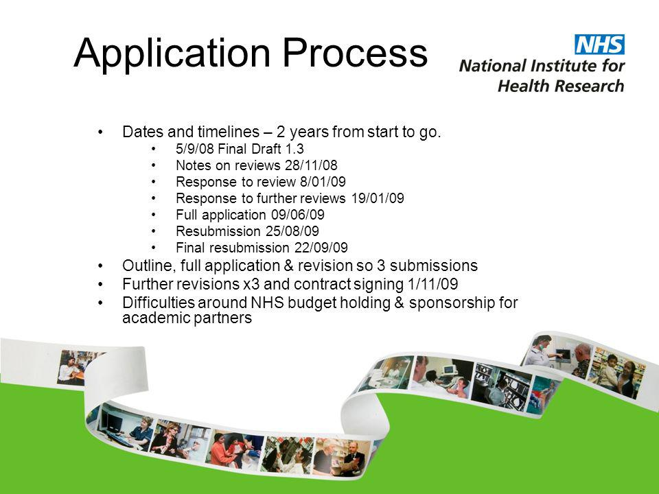 Application Process Dates and timelines – 2 years from start to go.