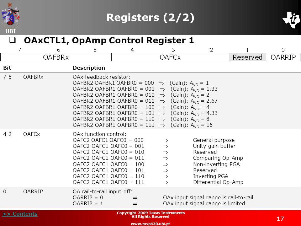 UBI >> Contents 17 Copyright 2009 Texas Instruments All Rights Reserved www.msp430.ubi.pt Registers (2/2) OAxCTL1, OpAmp Control Register 1 BitDescrip