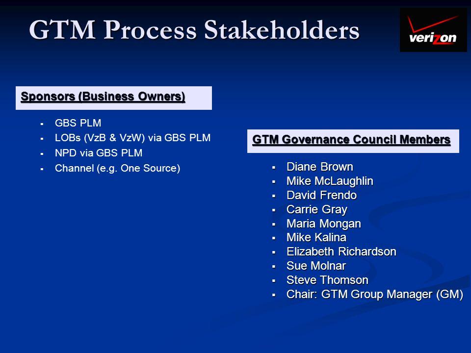 GTM Process Stakeholders GBS PLM LOBs (VzB & VzW) via GBS PLM NPD via GBS PLM Channel (e.g. One Source) Diane Brown Diane Brown Mike McLaughlin Mike M