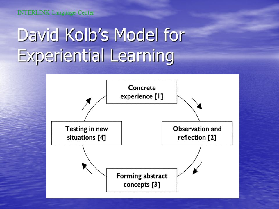 Advocate #4: David Kolb 1) the learning process often begins with a person carrying out a particular action and then seeing the effect of the action in this situation 1) the learning process often begins with a person carrying out a particular action and then seeing the effect of the action in this situation 2) the second step is to understand these effects in the particular instance so that if the same action was taken in the same circumstances it would be possible to anticipate what would follow from the action 2) the second step is to understand these effects in the particular instance so that if the same action was taken in the same circumstances it would be possible to anticipate what would follow from the action 3) the third step would be understanding the general principle under which the particular instance falls.