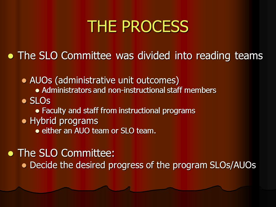 THE PROCESS The SLO Committee was divided into reading teams The SLO Committee was divided into reading teams AUOs (administrative unit outcomes) AUOs
