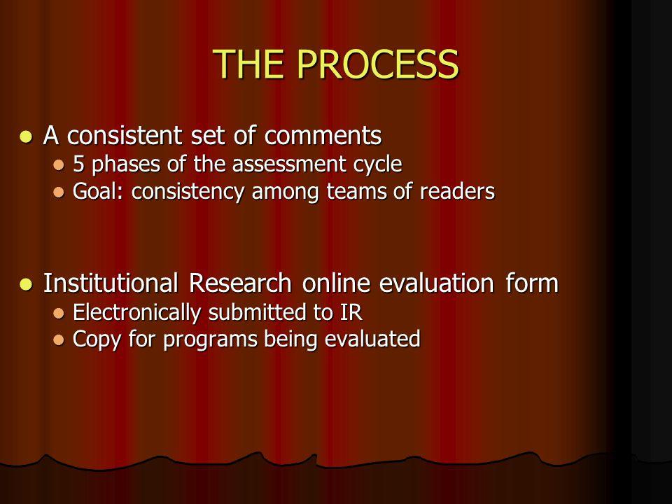 THE PROCESS A consistent set of comments A consistent set of comments 5 phases of the assessment cycle 5 phases of the assessment cycle Goal: consiste