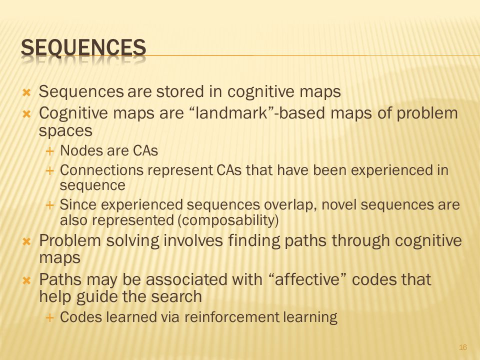 Sequences are stored in cognitive maps Cognitive maps are landmark-based maps of problem spaces Nodes are CAs Connections represent CAs that have been