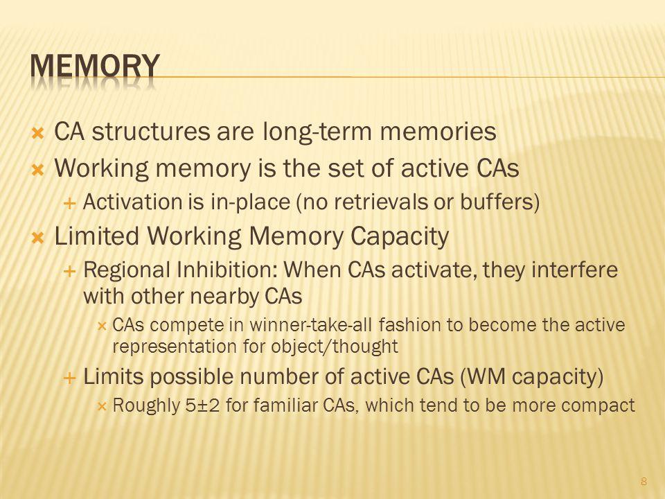 SESAMESOAR LTM is network of all CAs WM is set of active CAs Uses existing structure WM is limited LTM includes Production Memory, Semantic Memory, Episodic Memory WM is set of elements created or retrieved from LTM Creates new structure WM is not limited 9 Insight: Same structure for LTM and WM, WM limitations