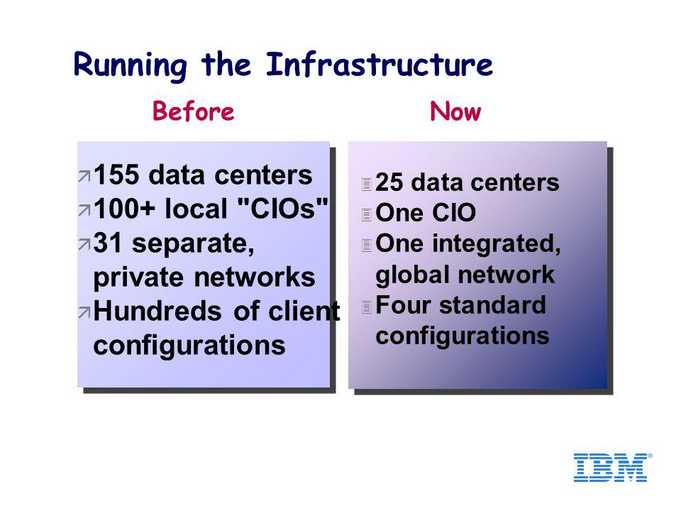 ä 155 data centers ä 100+ local