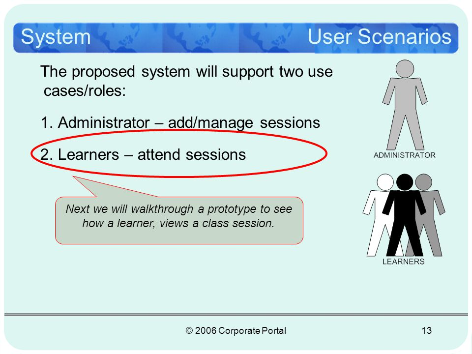 © 2006 Corporate Portal13 The proposed system will support two use cases/roles: 1.