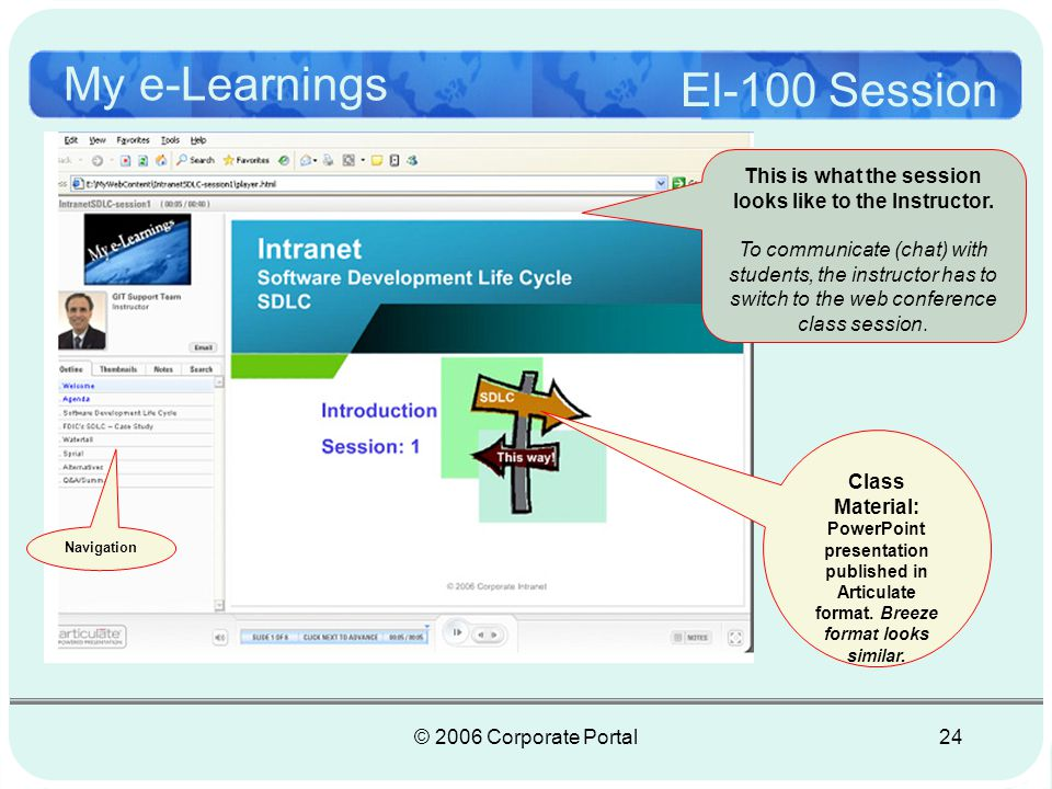 © 2006 Corporate Portal24 My e-Learnings El-100 Session 3 5 Navigation Class Material: PowerPoint presentation published in Articulate format.