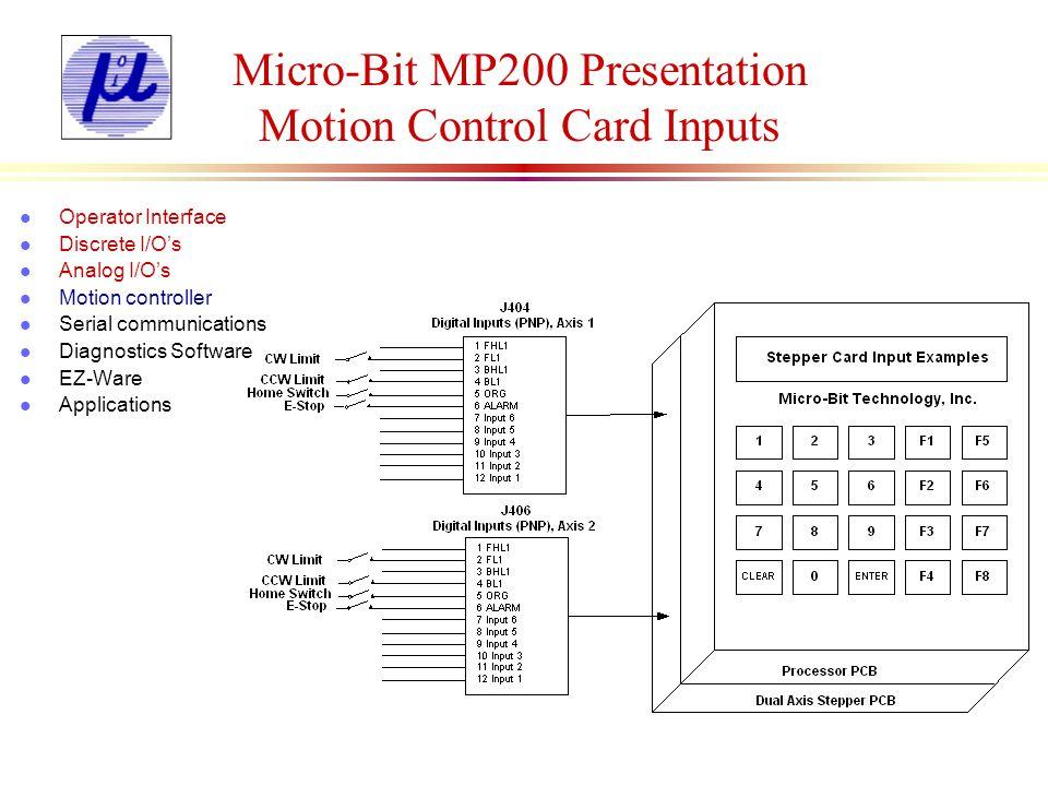 Micro-Bit MP200 Presentation Motion Control Card Inputs l Operator Interface l Discrete I/Os l Analog I/Os l Motion controller l Serial communications