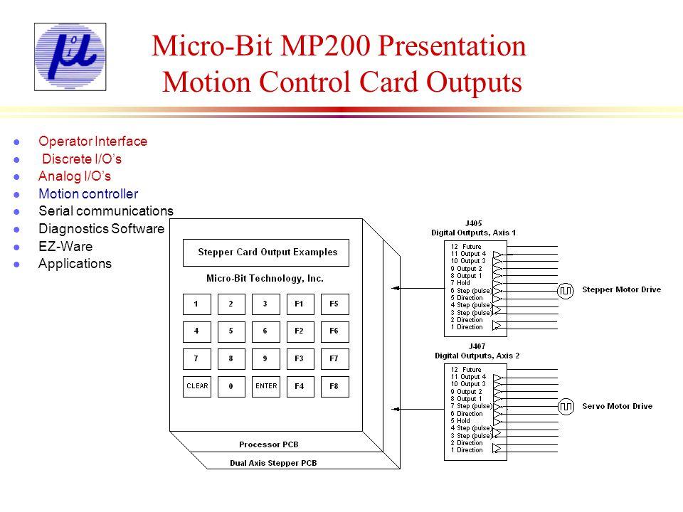 Micro-Bit MP200 Presentation Motion Control Card Outputs l Operator Interface l Discrete I/Os l Analog I/Os l Motion controller l Serial communication
