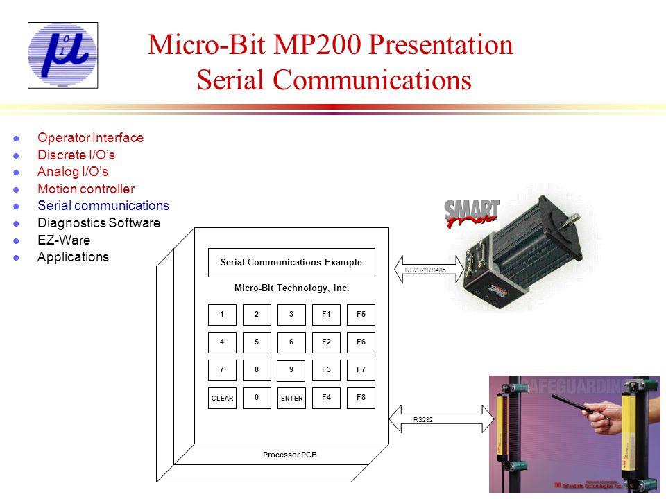 Micro-Bit MP200 Presentation Serial Communications l Operator Interface l Discrete I/Os l Analog I/Os l Motion controller l Serial communications l Di