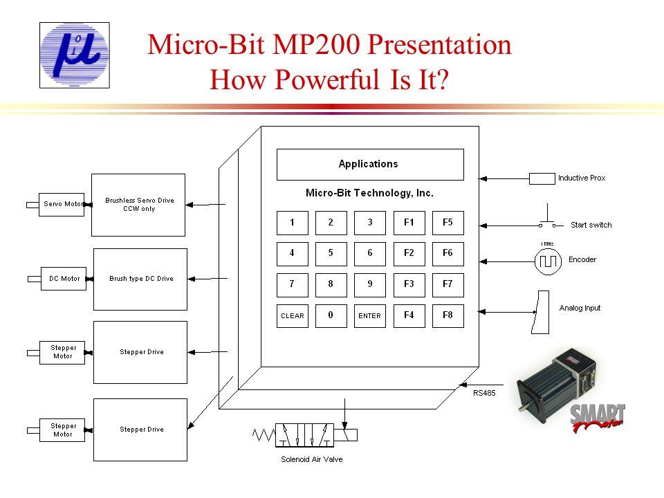 Micro-Bit MP200 Presentation How Powerful Is It? Delay