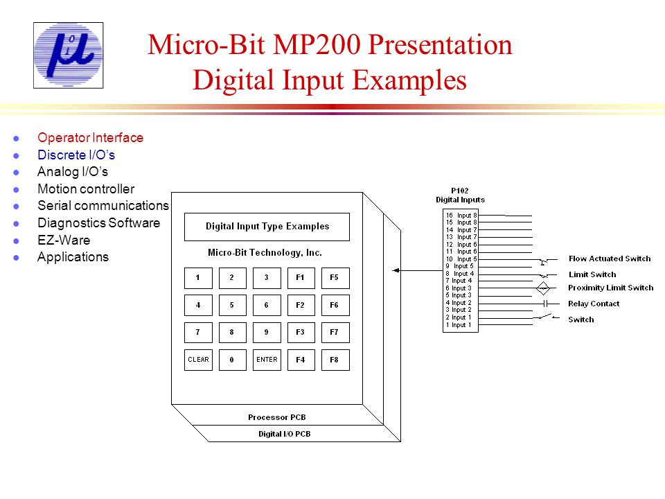 Micro-Bit MP200 Presentation Digital Input Examples l Operator Interface l Discrete I/Os l Analog I/Os l Motion controller l Serial communications l D