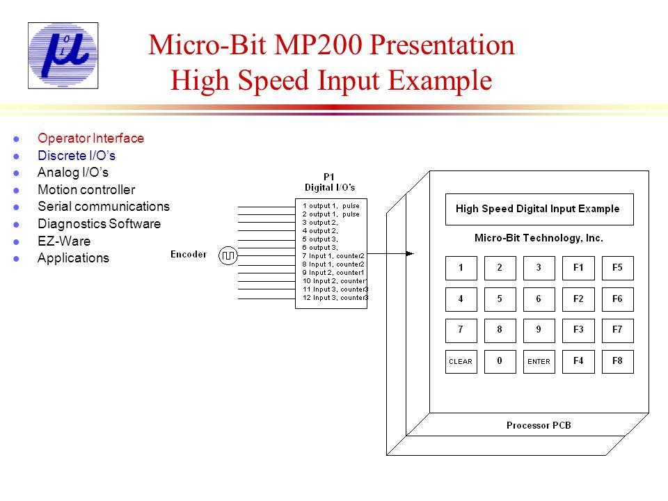 Micro-Bit MP200 Presentation High Speed Input Example l Operator Interface l Discrete I/Os l Analog I/Os l Motion controller l Serial communications l