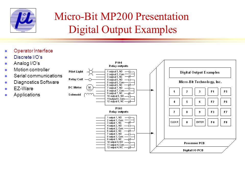 Micro-Bit MP200 Presentation Digital Output Examples l Operator Interface l Discrete I/Os l Analog I/Os l Motion controller l Serial communications l