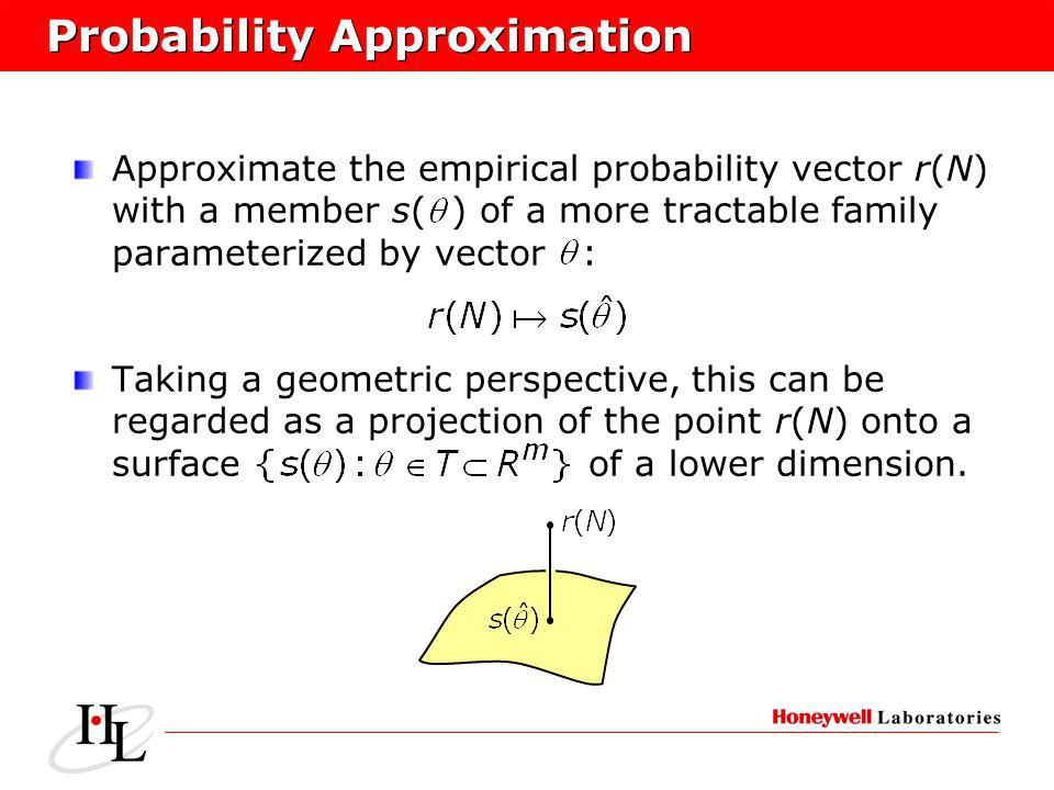 Probability Approximation Approximate the empirical probability vector r(N) with a member s( ) of a more tractable family parameterized by vector : Taking a geometric perspective, this can be regarded as a projection of the point r(N) onto a surface of a lower dimension.