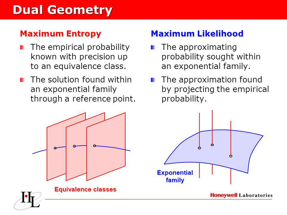 Dual Geometry Maximum Entropy The empirical probability known with precision up to an equivalence class.