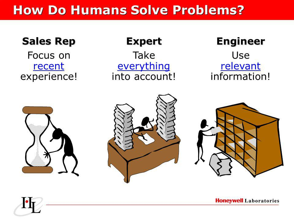 How Do Humans Solve Problems? Expert Take everything into account! Sales Rep Focus on recent experience!Engineer Use relevant information!