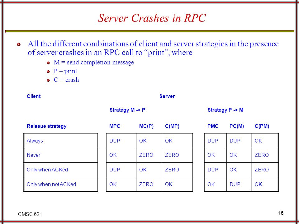 CMSC 621 16 Server Crashes in RPC All the different combinations of client and server strategies in the presence of server crashes in an RPC call to print, where M = send completion message P = print C = crash ClientServer Strategy M -> PStrategy P -> M Reissue strategyMPCMC(P)C(MP)PMCPC(M)C(PM) AlwaysDUPOK DUP OK NeverOKZERO OK ZERO Only when ACKedDUPOKZERODUPOKZERO Only when not ACKedOKZEROOK DUPOK