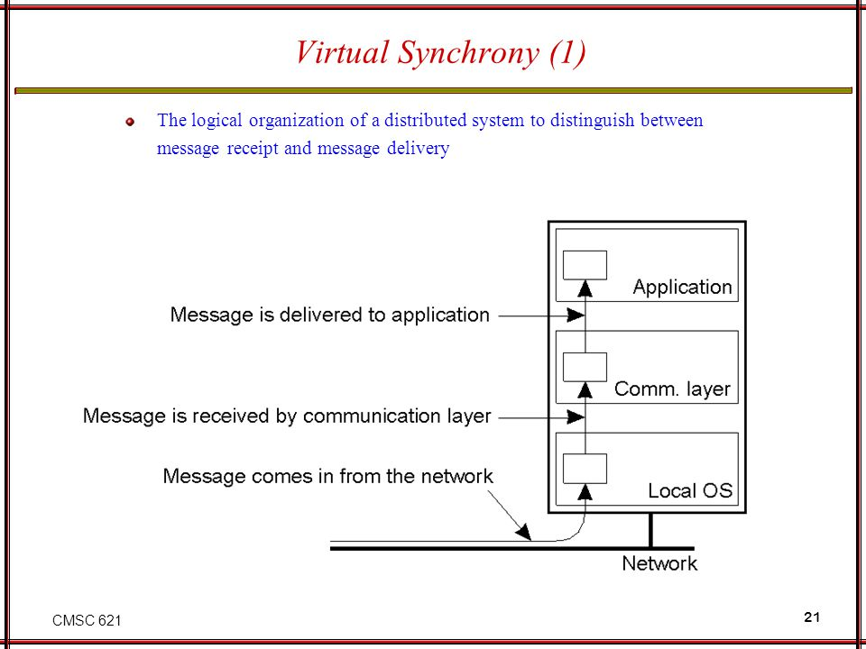 CMSC 621 21 Virtual Synchrony (1) The logical organization of a distributed system to distinguish between message receipt and message delivery