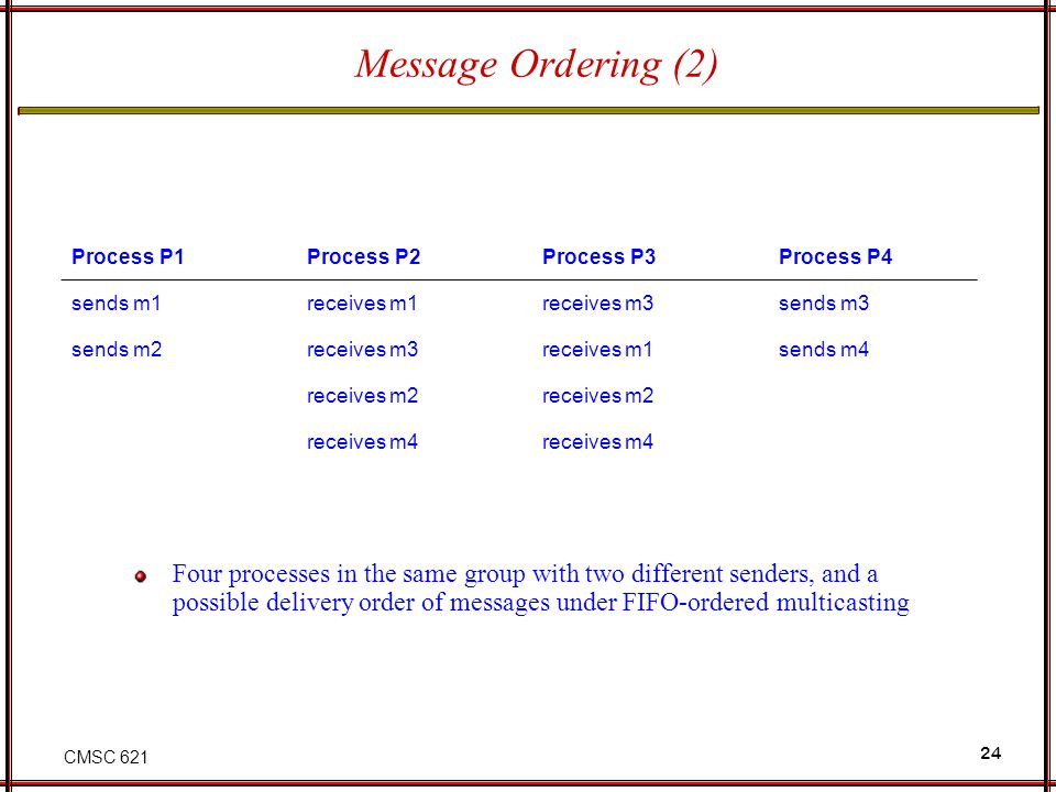 CMSC 621 24 Message Ordering (2) Four processes in the same group with two different senders, and a possible delivery order of messages under FIFO-ordered multicasting Process P1Process P2Process P3Process P4 sends m1receives m1receives m3sends m3 sends m2receives m3receives m1sends m4 receives m2 receives m4