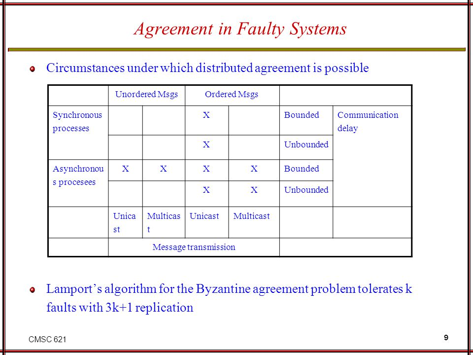 CMSC 621 9 Agreement in Faulty Systems Circumstances under which distributed agreement is possible Lamports algorithm for the Byzantine agreement problem tolerates k faults with 3k+1 replication Unordered MsgsOrdered Msgs Synchronous processes XBounded Communication delay XUnbounded Asynchronou s procesees XXXXBounded XXUnbounded Unica st Multicas t UnicastMulticast Message transmission