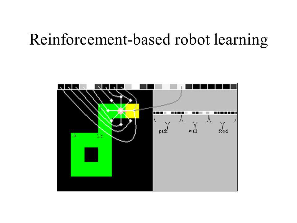 Reinforcement-based robot learning pathwall food 1/e 2 b