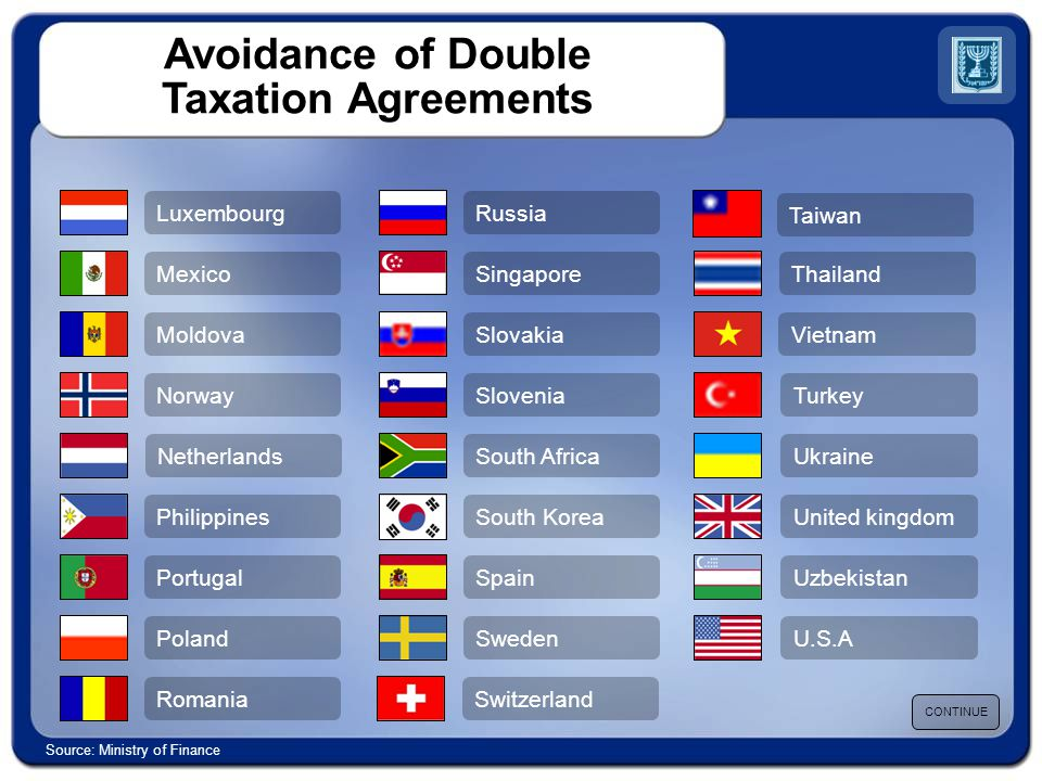 Avoidance of Double Taxation Agreements CONTINUE Source: Ministry of Finance Luxembourg Mexico Moldova Norway Philippines Portugal Poland Romania Russ