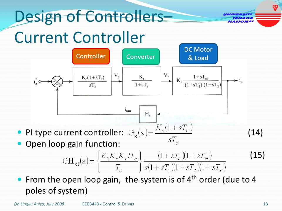 PI type current controller: (14) Open loop gain function: (15) From the open loop gain, the system is of 4 th order (due to 4 poles of system) Design