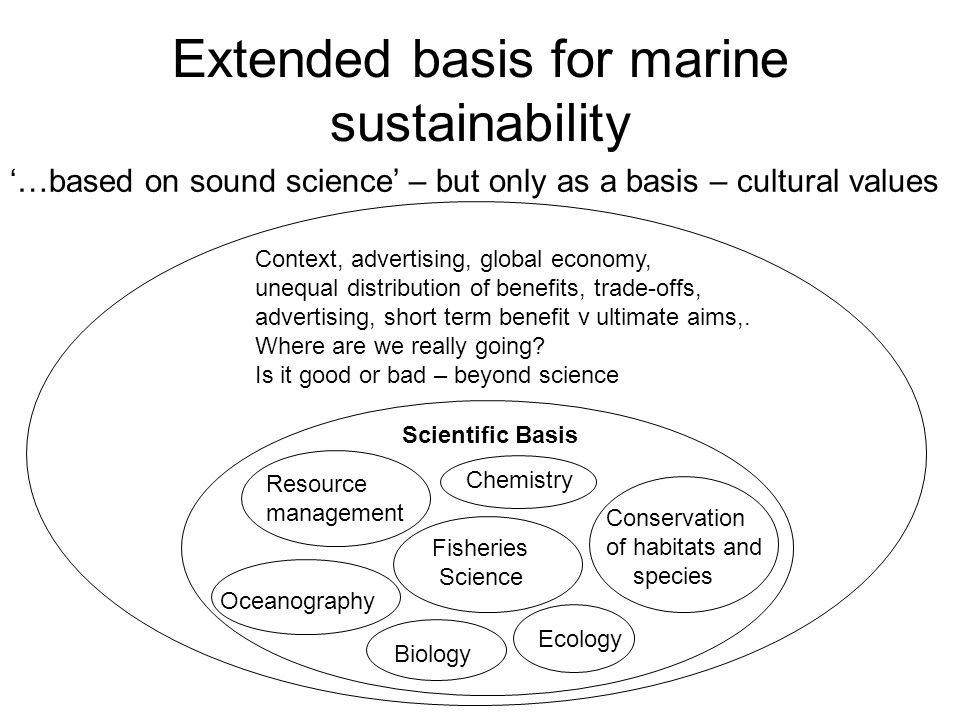 Extended basis for marine sustainability …based on sound science – but only as a basis – cultural values Oceanography Biology Ecology Fisheries Scienc