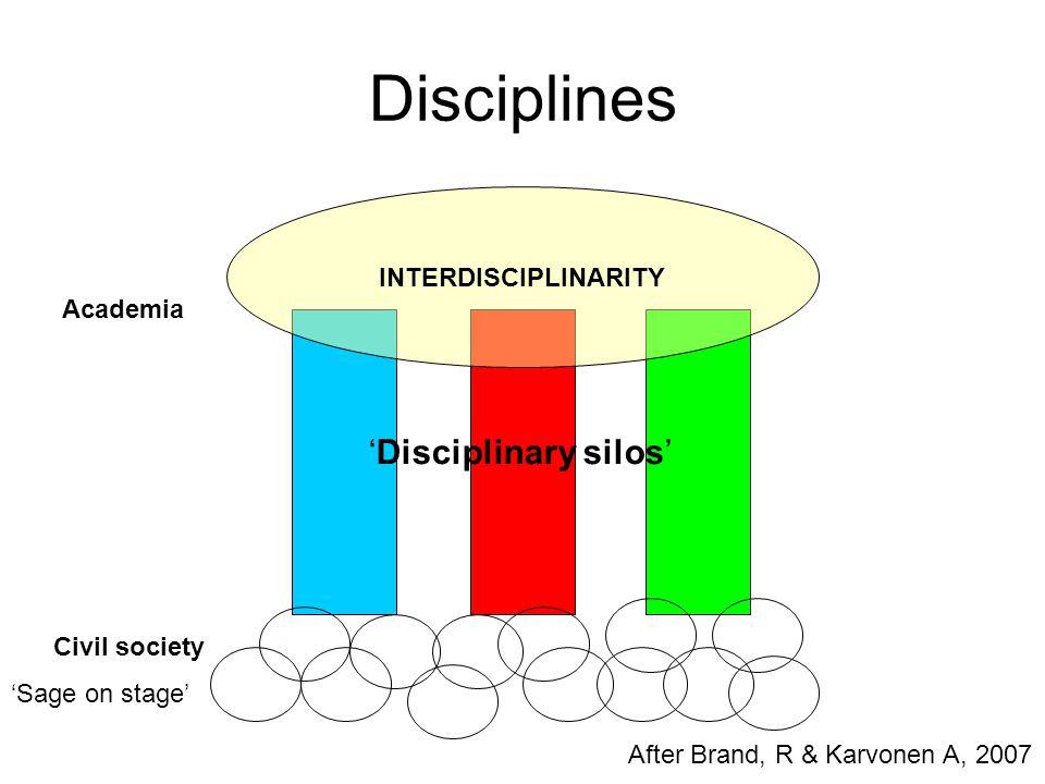 Disciplines INTERDISCIPLINARITY Disciplinary silos Civil society Academia Sage on stage After Brand, R & Karvonen A, 2007