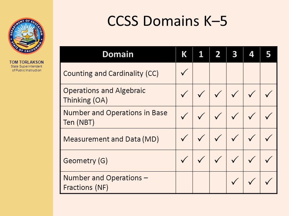 TOM TORLAKSON State Superintendent of Public Instruction CCSS Domains K–5 DomainK12345 Counting and Cardinality (CC) Operations and Algebraic Thinking (OA) Number and Operations in Base Ten (NBT) Measurement and Data (MD) Geometry (G) Number and Operations – Fractions (NF)
