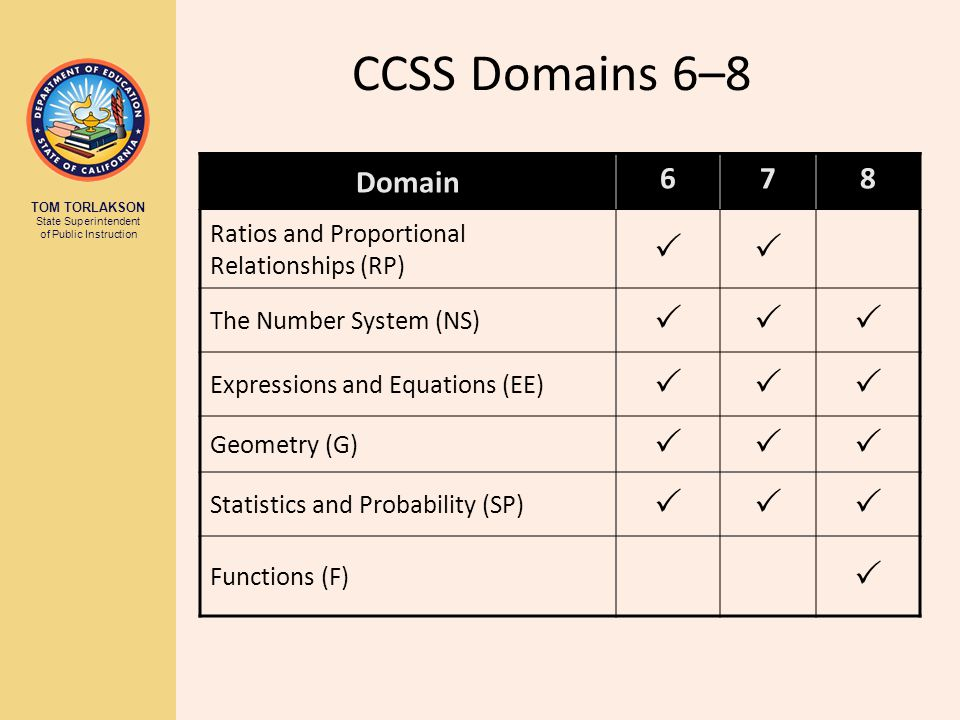 TOM TORLAKSON State Superintendent of Public Instruction CCSS Domains 6–8 Domain 678 Ratios and Proportional Relationships (RP) The Number System (NS) Expressions and Equations (EE) Geometry (G) Statistics and Probability (SP) Functions (F)