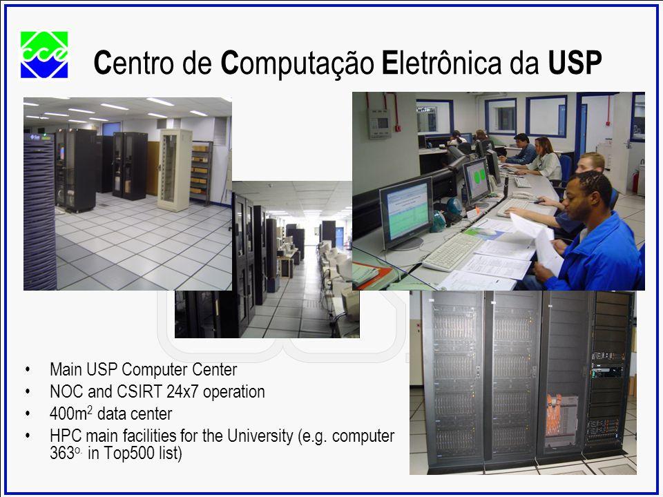 C entro de C omputação E letrônica da USP Main USP Computer Center NOC and CSIRT 24x7 operation 400m 2 data center HPC main facilities for the Univers
