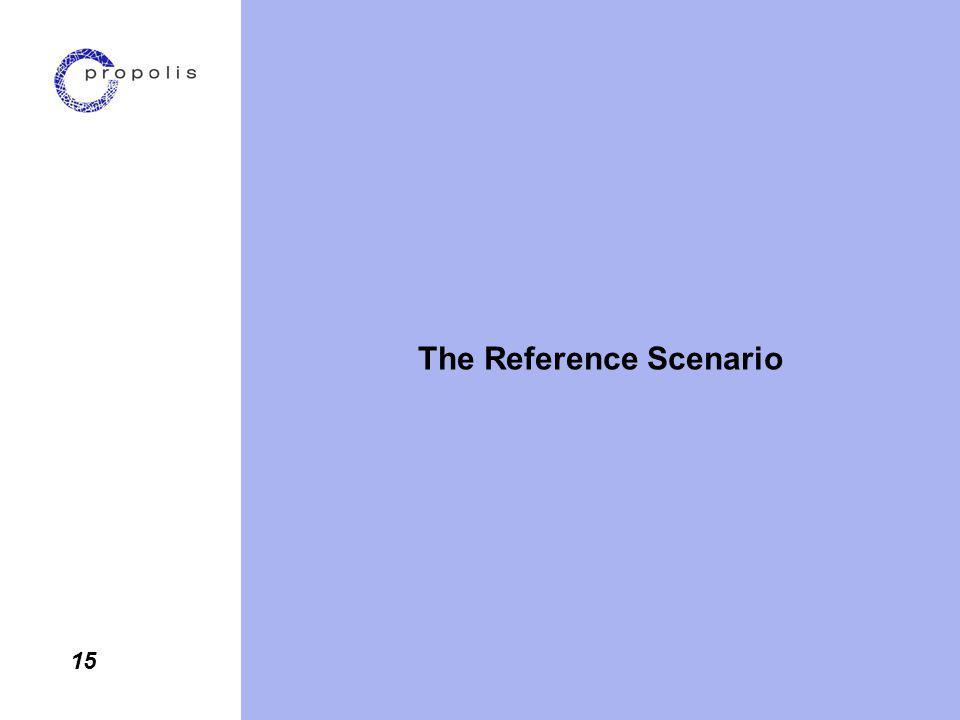 15 The Reference Scenario