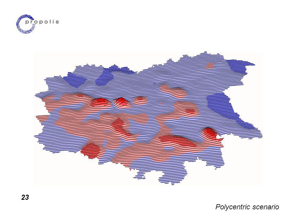 23 Polycentric scenario