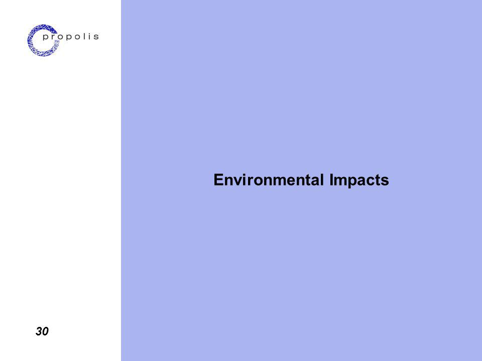 30 Environmental Impacts
