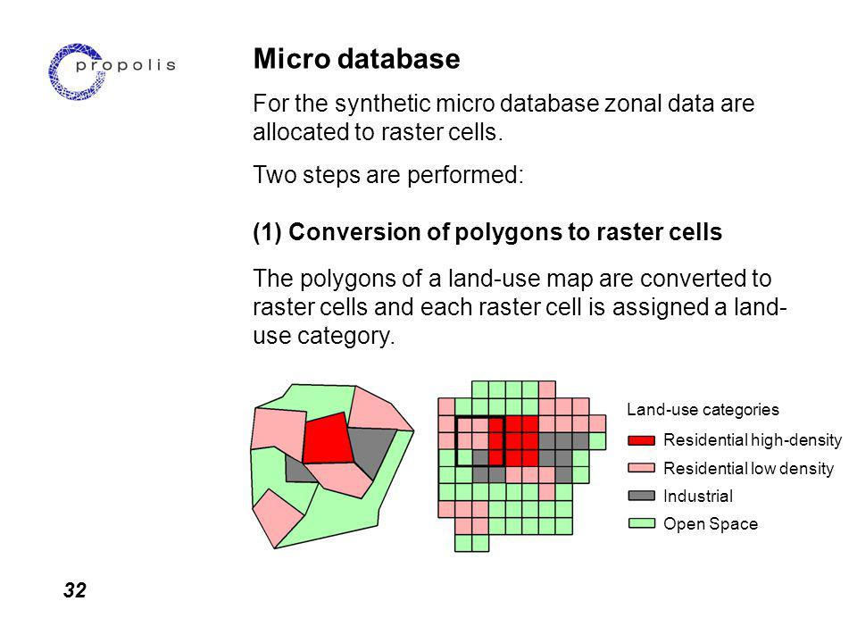 32 Micro database For the synthetic micro database zonal data are allocated to raster cells.