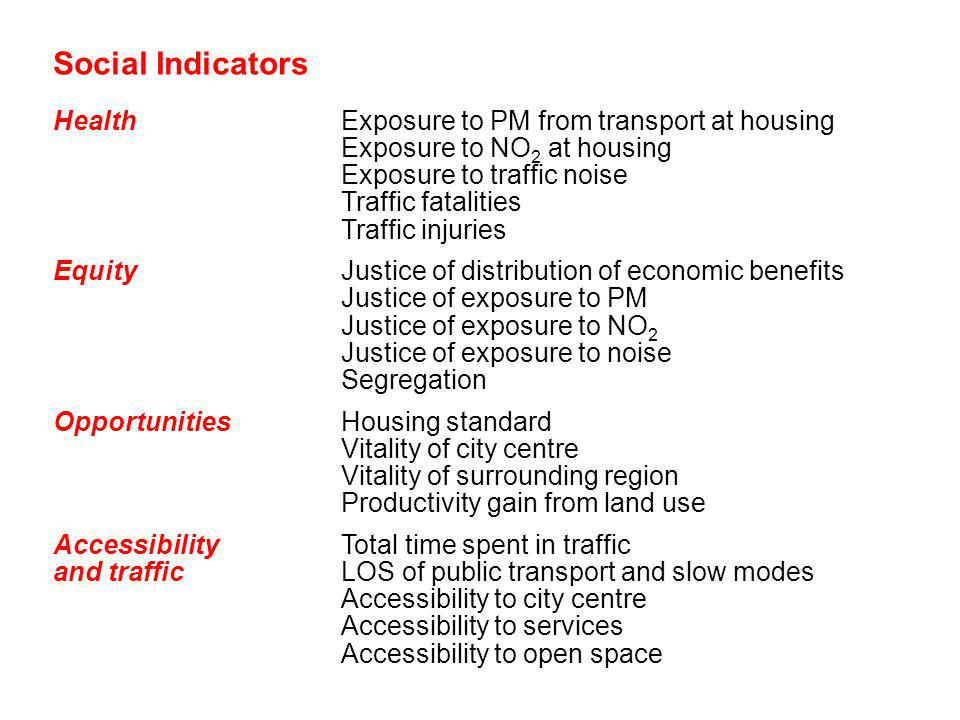 43 Social Indicators HealthExposure to PM from transport at housing Exposure to NO 2 at housing Exposure to traffic noise Traffic fatalities Traffic injuries EquityJustice of distribution of economic benefits Justice of exposure to PM Justice of exposure to NO 2 Justice of exposure to noise Segregation OpportunitiesHousing standard Vitality of city centre Vitality of surrounding region Productivity gain from land use AccessibilityTotal time spent in traffic and trafficLOS of public transport and slow modes Accessibility to city centre Accessibility to services Accessibility to open space