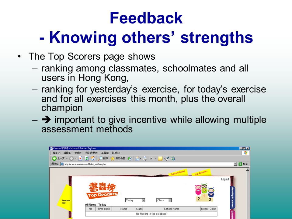 Feedback - Knowing others strengths The Top Scorers page shows –ranking among classmates, schoolmates and all users in Hong Kong, –ranking for yesterdays exercise, for todays exercise and for all exercises this month, plus the overall champion – important to give incentive while allowing multiple assessment methods