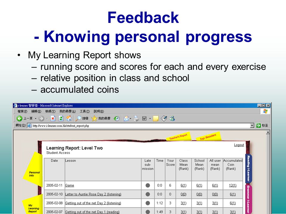 Feedback - Knowing personal progress My Learning Report shows –running score and scores for each and every exercise –relative position in class and school –accumulated coins