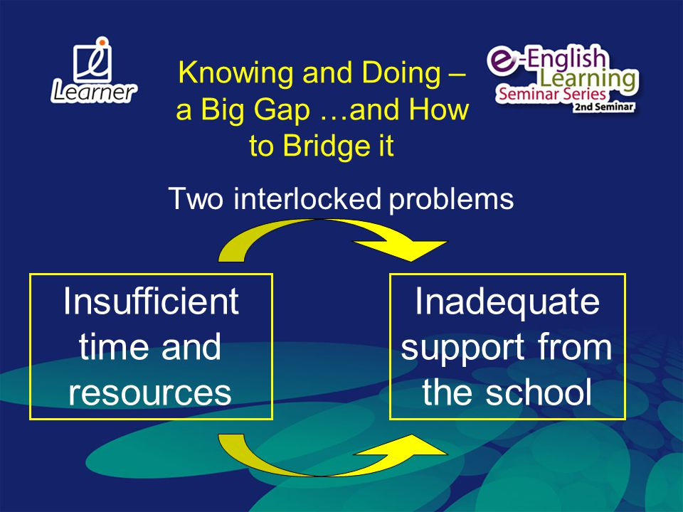 Knowing and Doing – a Big Gap …and How to Bridge it Two interlocked problems Insufficient time and resources Inadequate support from the school