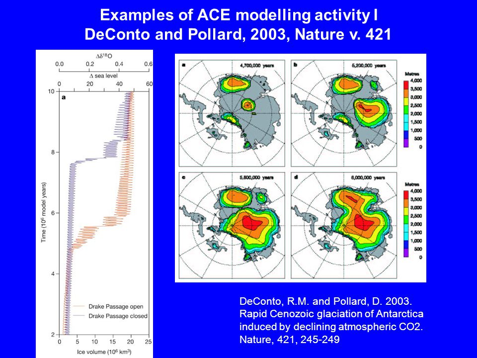 Examples of ACE modelling activity I DeConto and Pollard, 2003, Nature v.