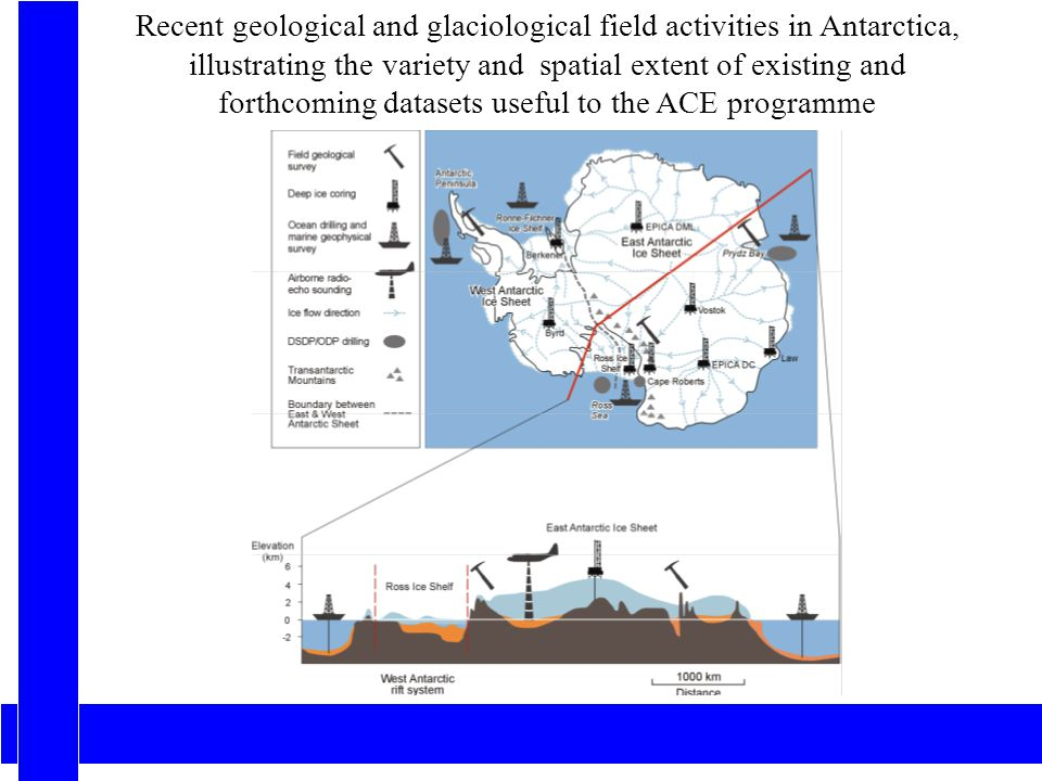 Recent geological and glaciological field activities in Antarctica, illustrating the variety and spatial extent of existing and forthcoming datasets useful to the ACE programme