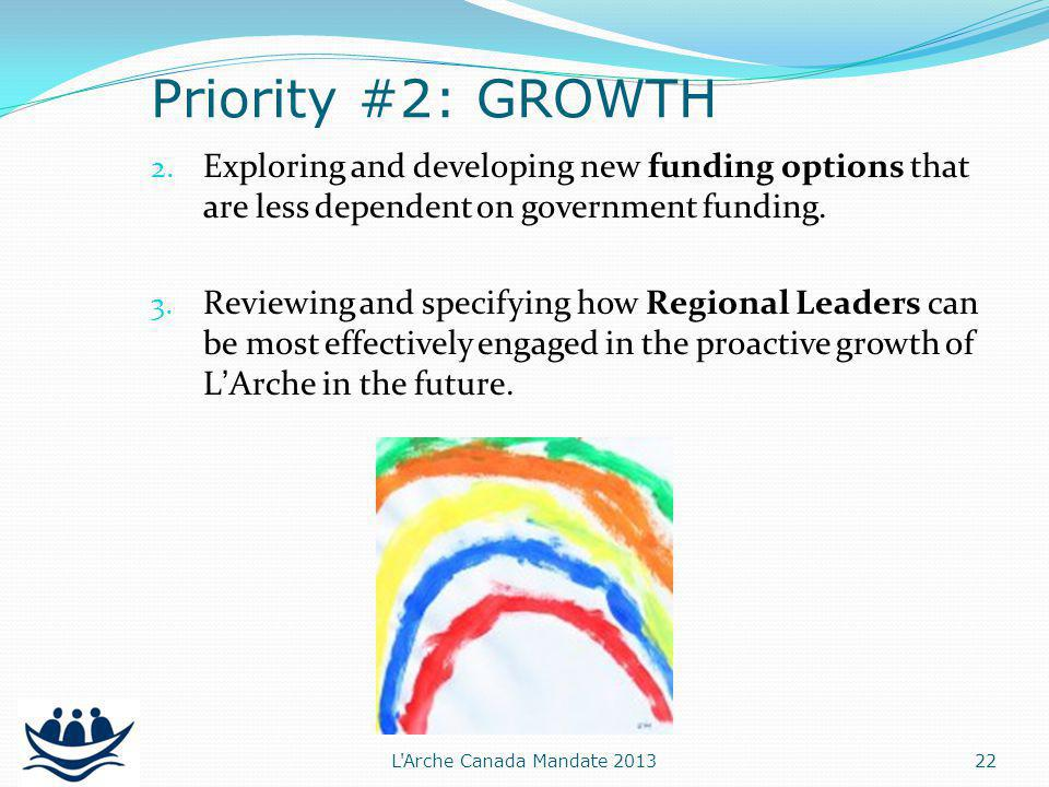 2. Exploring and developing new funding options that are less dependent on government funding.