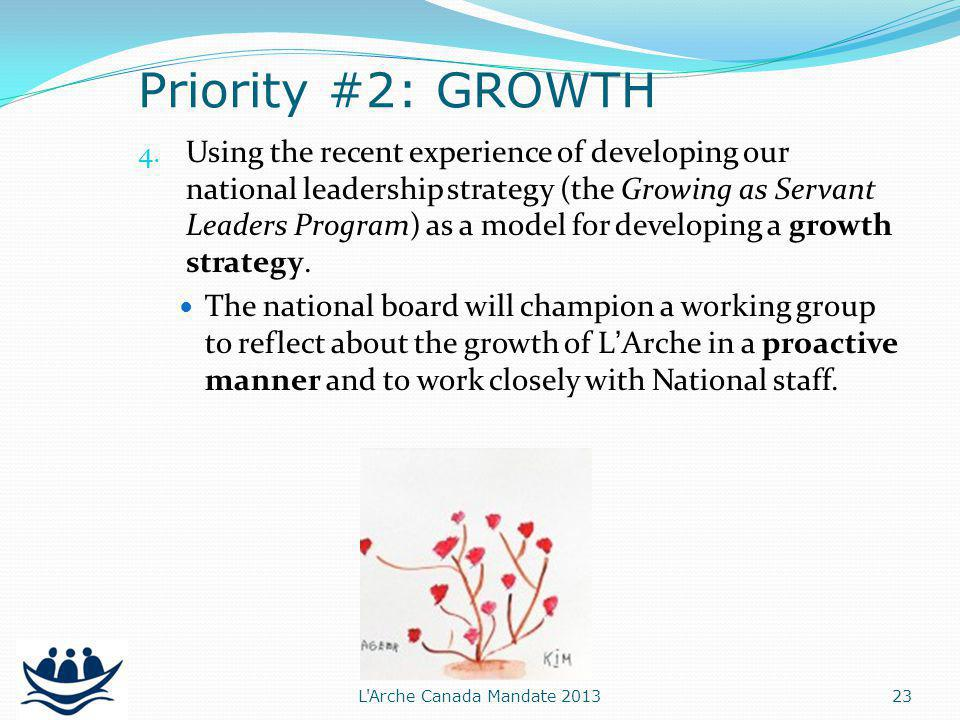 4. Using the recent experience of developing our national leadership strategy (the Growing as Servant Leaders Program) as a model for developing a gro